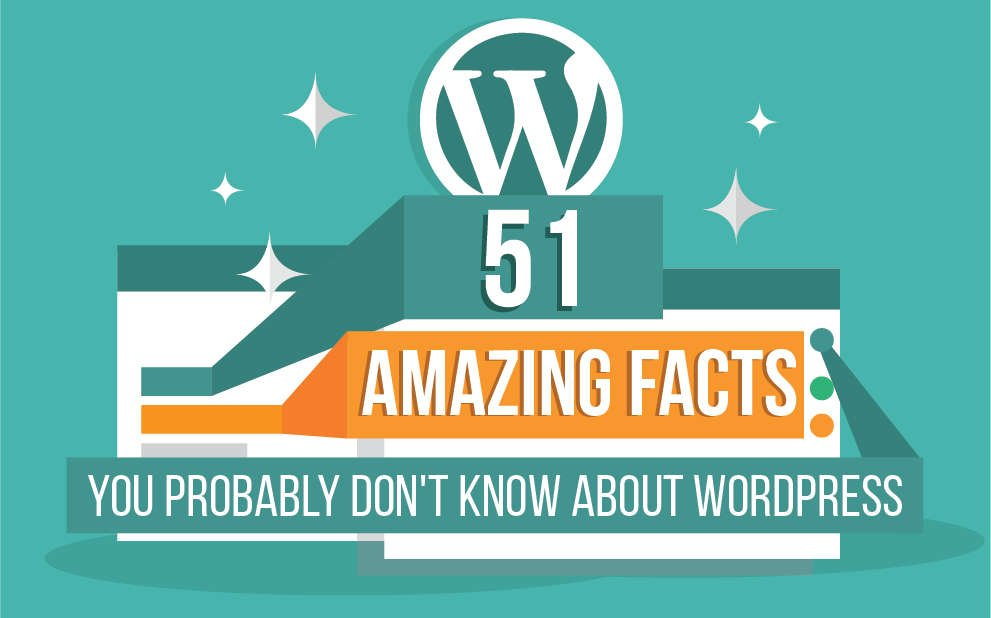 51 Amazing WordPress Facts