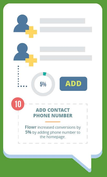 add phone number - conversion rate optimization