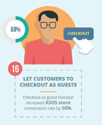 let customers check out as guests