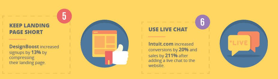 short landing pages and live chat