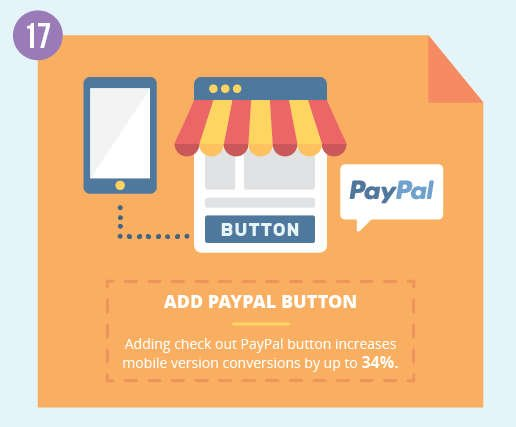 add PayPal button